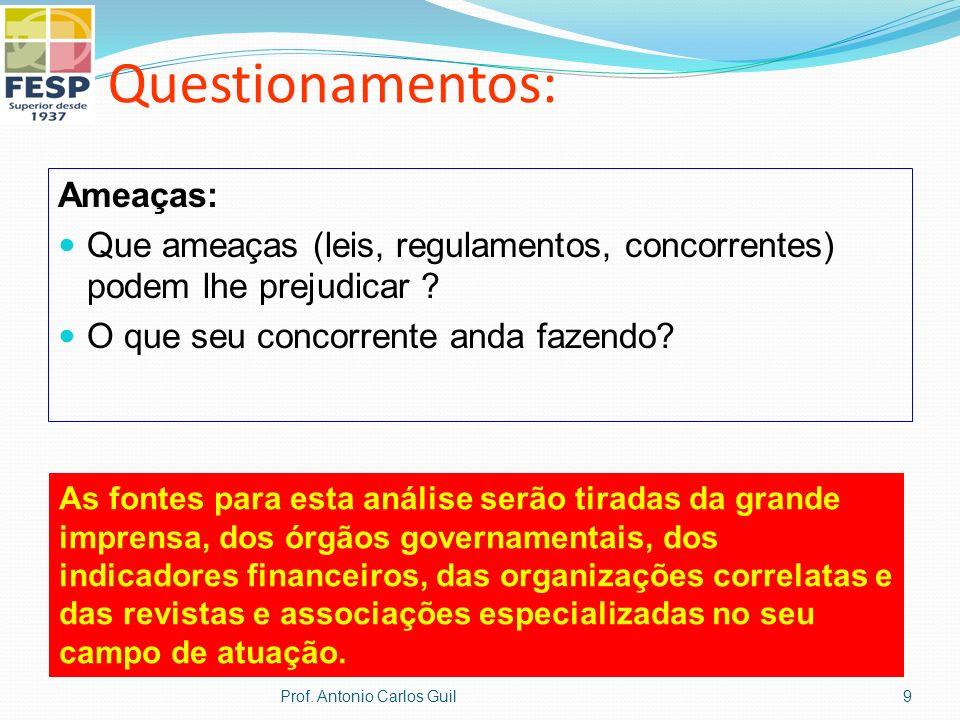 Questionamentos: Ameaças: