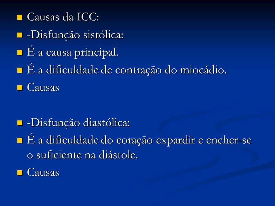 Causas da ICC:-Disfunção sistólica: É a causa principal. É a dificuldade de contração do miocádio. Causas.
