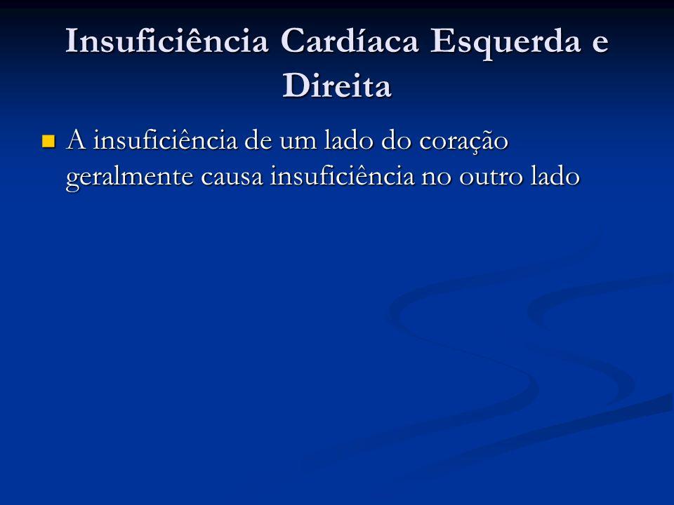 Insuficiência Cardíaca Esquerda e Direita