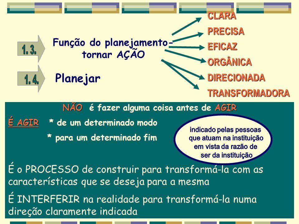 Planejar CLARA PRECISA EFICAZ ORGÂNICA