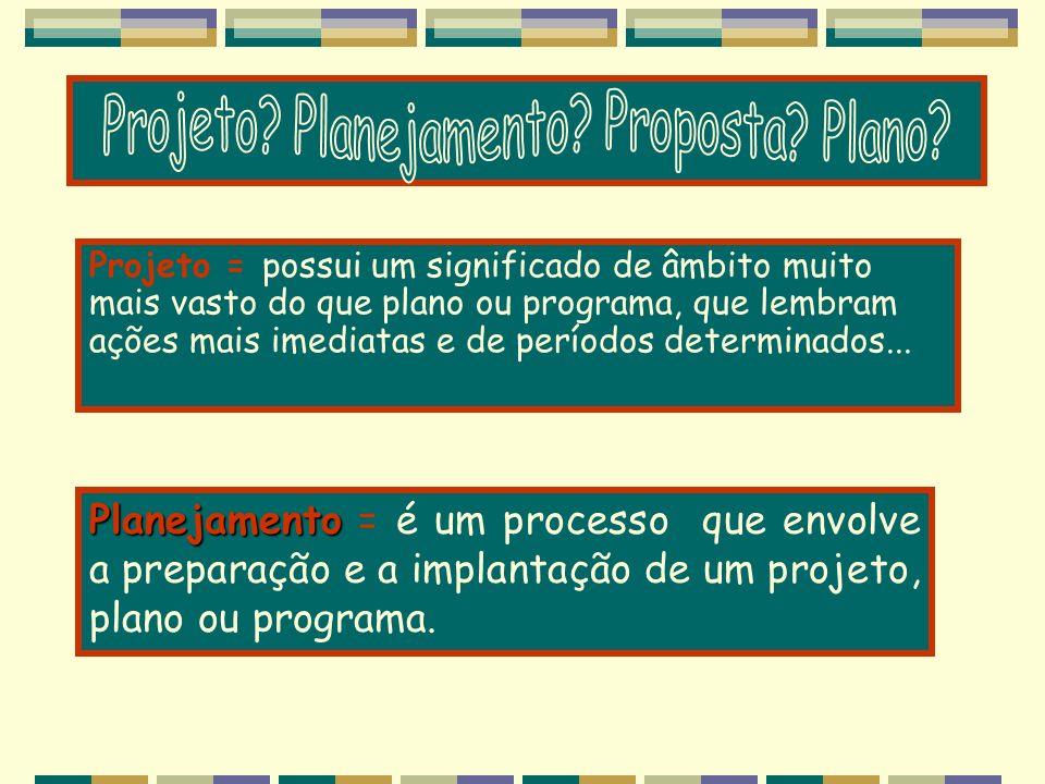 Projeto Planejamento Proposta Plano