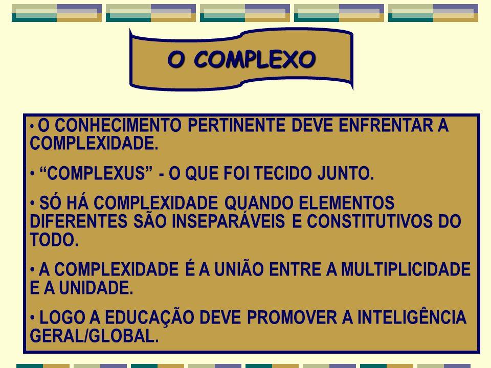 O COMPLEXO COMPLEXUS - O QUE FOI TECIDO JUNTO.