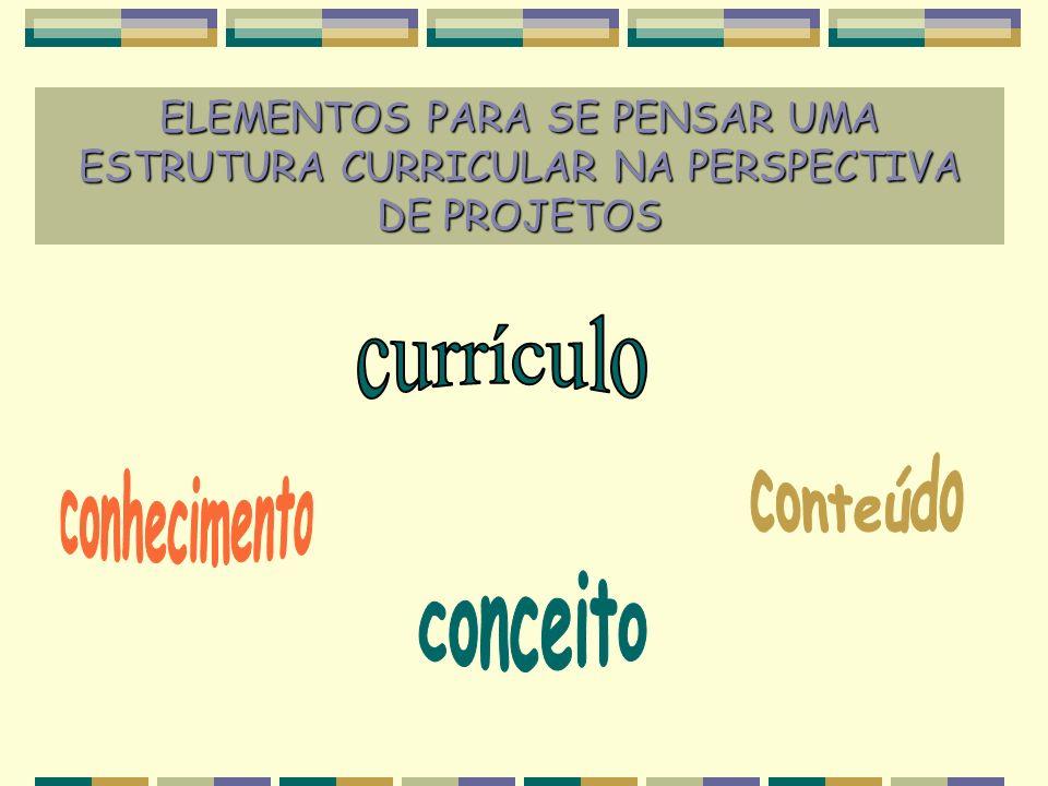 conteúdo conhecimento conceito