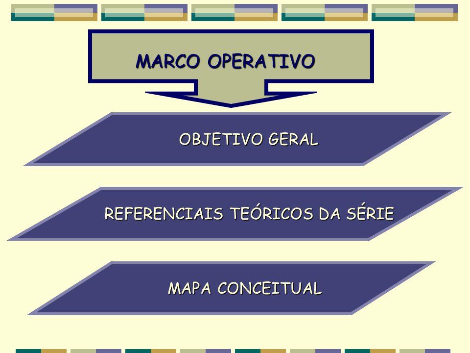 REFERENCIAIS TEÓRICOS DA SÉRIE