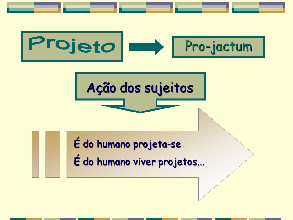 Projeto Pro-jactum Ação dos sujeitos É do humano projeta-se