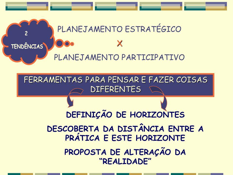 PLANEJAMENTO ESTRATÉGICO X PLANEJAMENTO PARTICIPATIVO