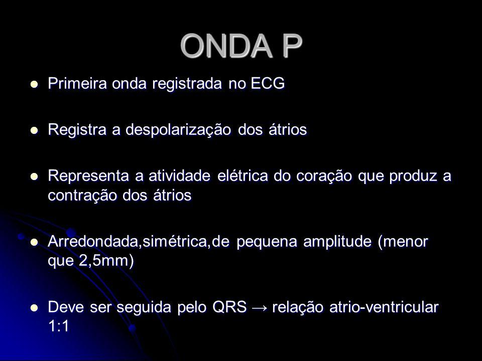 ONDA P Primeira onda registrada no ECG
