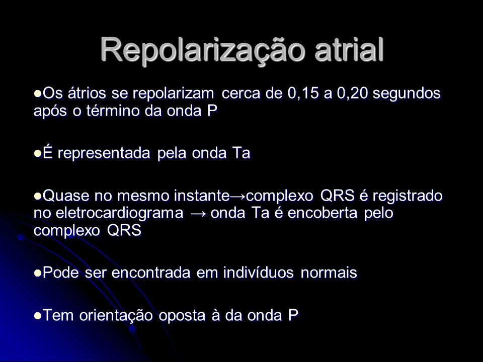 Repolarização atrial Os átrios se repolarizam cerca de 0,15 a 0,20 segundos após o término da onda P.