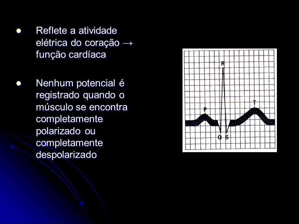 Reflete a atividade elétrica do coração → função cardíaca