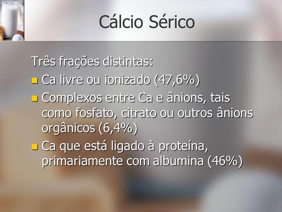 Cálcio Sérico Três frações distintas: Ca livre ou ionizado (47,6%)