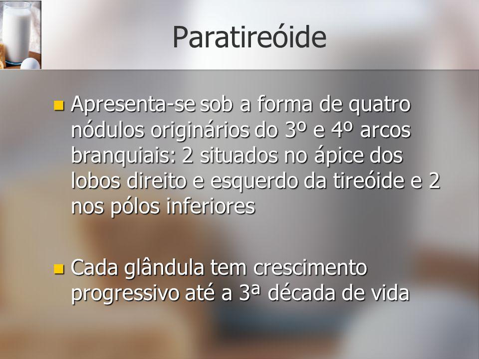 Paratireóide