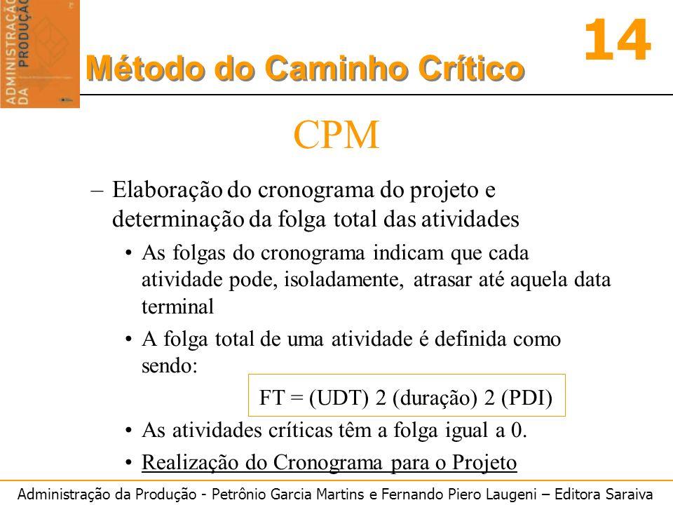 CPM Elaboração do cronograma do projeto e determinação da folga total das atividades.