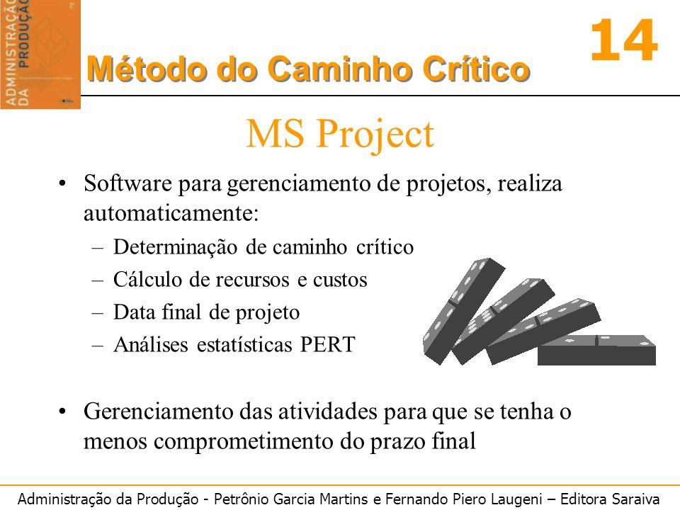 MS Project Software para gerenciamento de projetos, realiza automaticamente: Determinação de caminho crítico.
