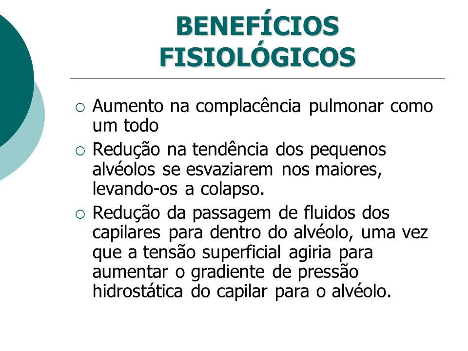 BENEFÍCIOS FISIOLÓGICOS