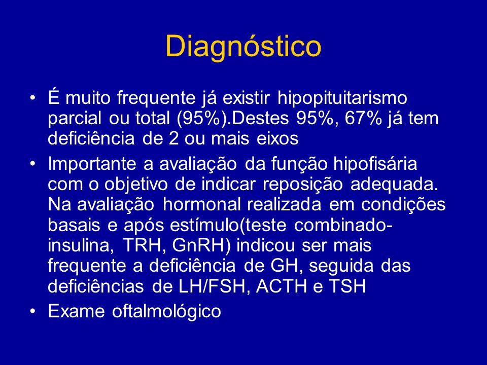 Diagnóstico É muito frequente já existir hipopituitarismo parcial ou total (95%).Destes 95%, 67% já tem deficiência de 2 ou mais eixos.
