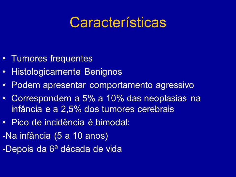 Características Tumores frequentes Histologicamente Benignos