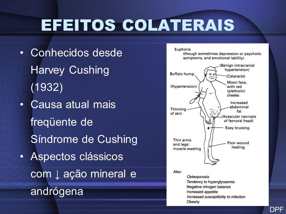 EFEITOS COLATERAIS Conhecidos desde Harvey Cushing (1932)