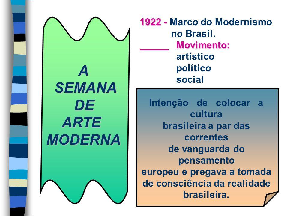 A SEMANA DE ARTE MODERNA 1922 - Marco do Modernismo no Brasil.