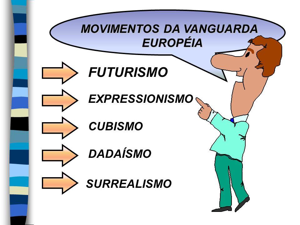 FUTURISMO MOVIMENTOS DA VANGUARDA EUROPÉIA EXPRESSIONISMO CUBISMO