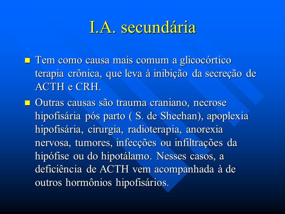 I.A. secundária Tem como causa mais comum a glicocórtico terapia crônica, que leva à inibição da secreção de ACTH e CRH.