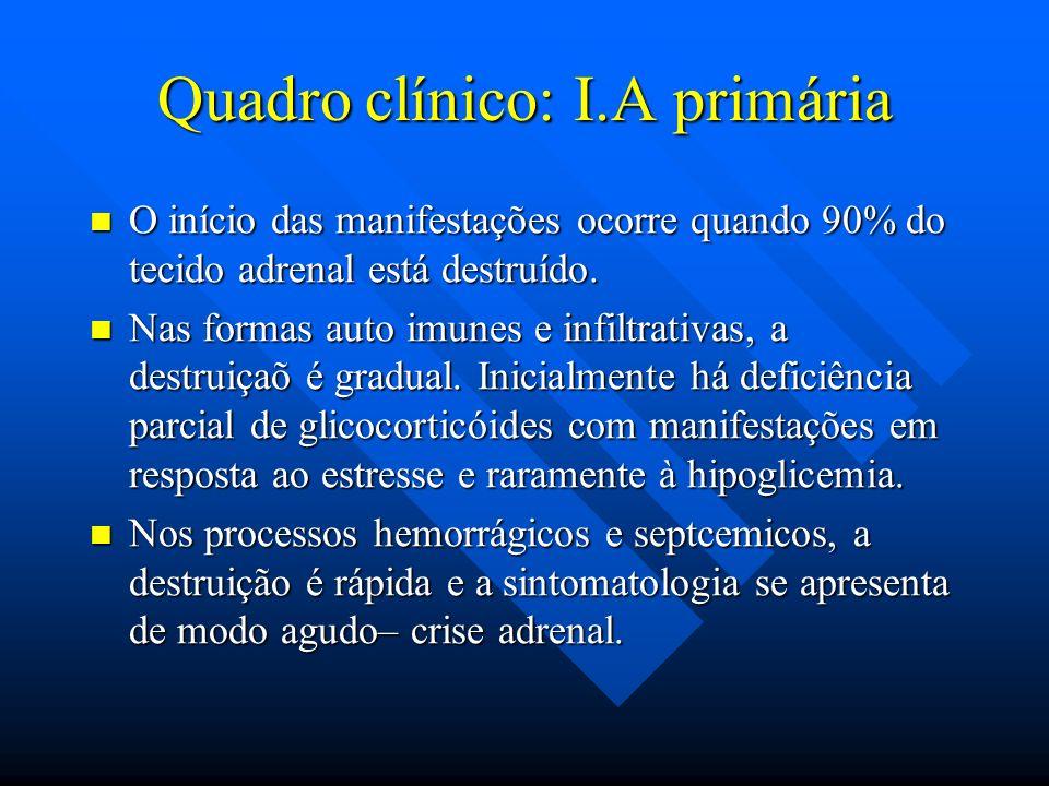 Quadro clínico: I.A primária