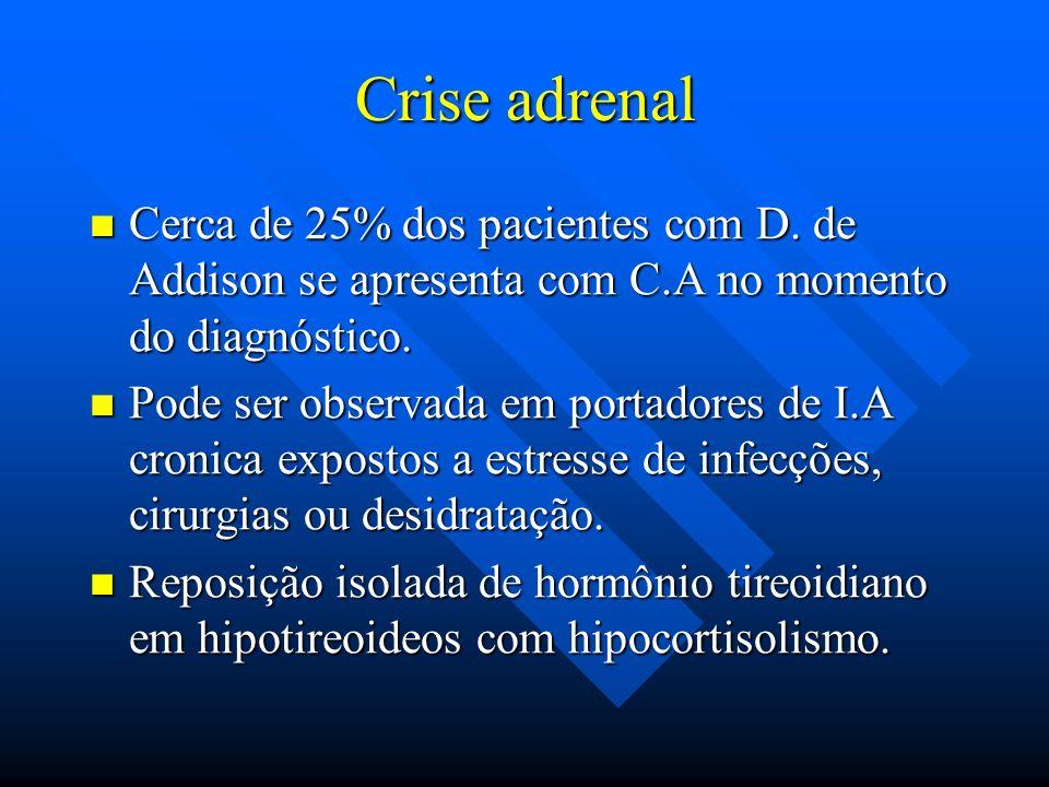 Crise adrenal Cerca de 25% dos pacientes com D. de Addison se apresenta com C.A no momento do diagnóstico.