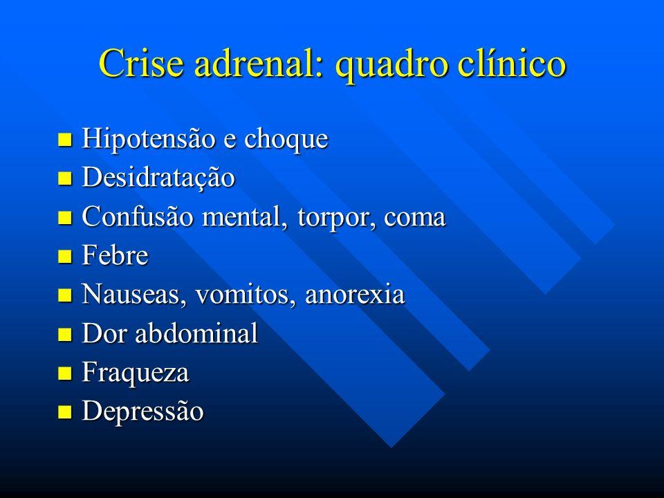 Crise adrenal: quadro clínico