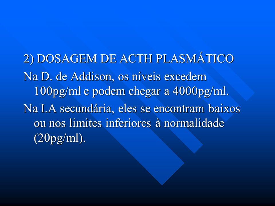 2) DOSAGEM DE ACTH PLASMÁTICO