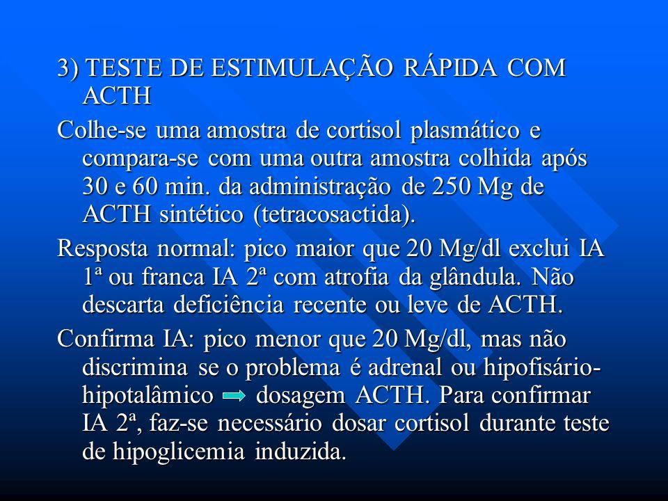 3) TESTE DE ESTIMULAÇÃO RÁPIDA COM ACTH