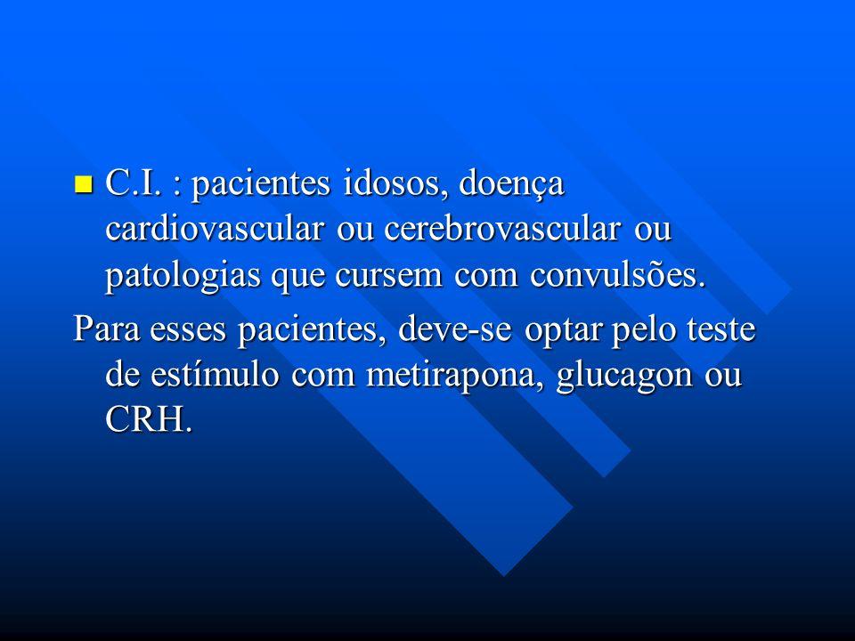 C.I. : pacientes idosos, doença cardiovascular ou cerebrovascular ou patologias que cursem com convulsões.
