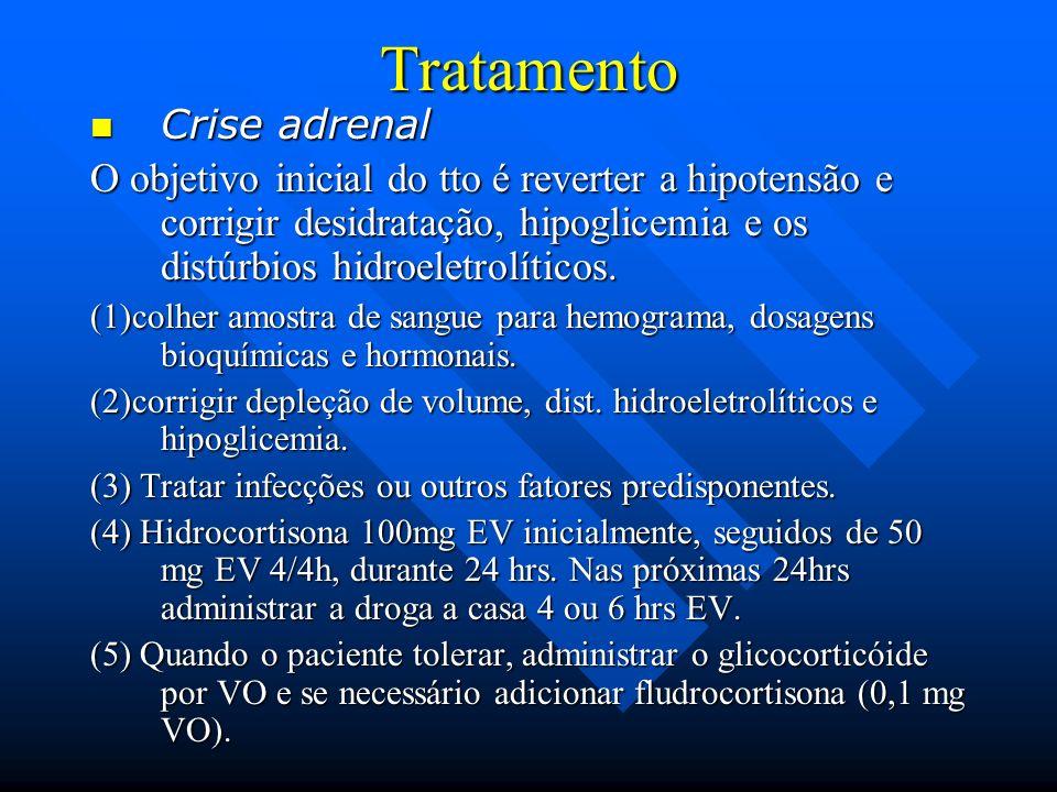 Tratamento Crise adrenal