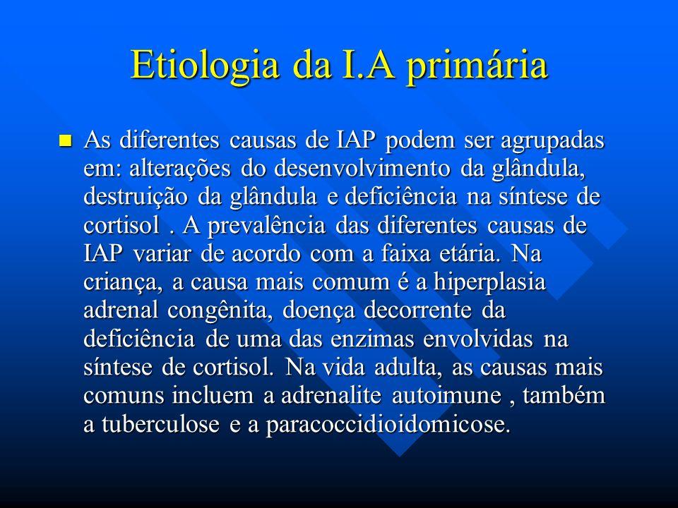 Etiologia da I.A primária