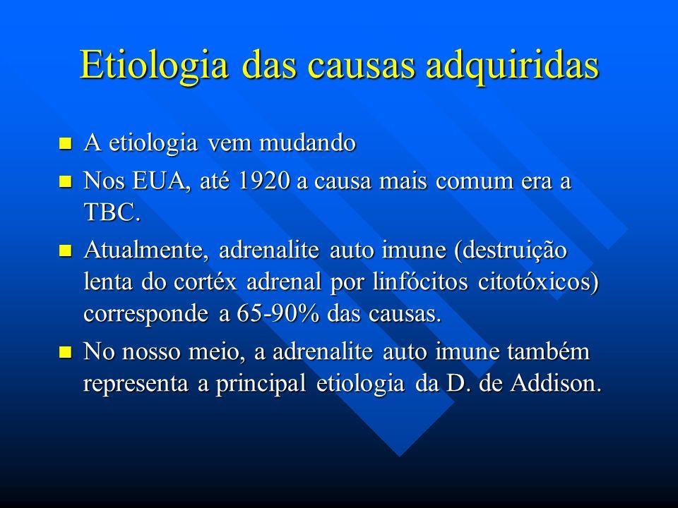 Etiologia das causas adquiridas