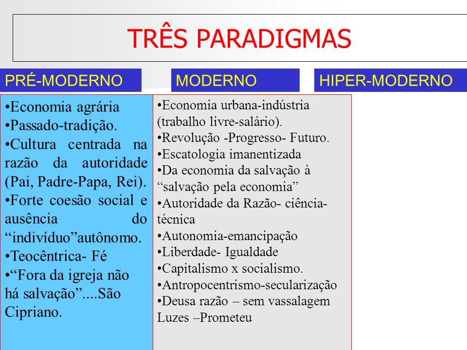 TRÊS PARADIGMAS PRÉ-MODERNO MODERNO HIPER-MODERNO Economia agrária