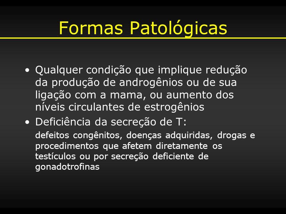Formas Patológicas