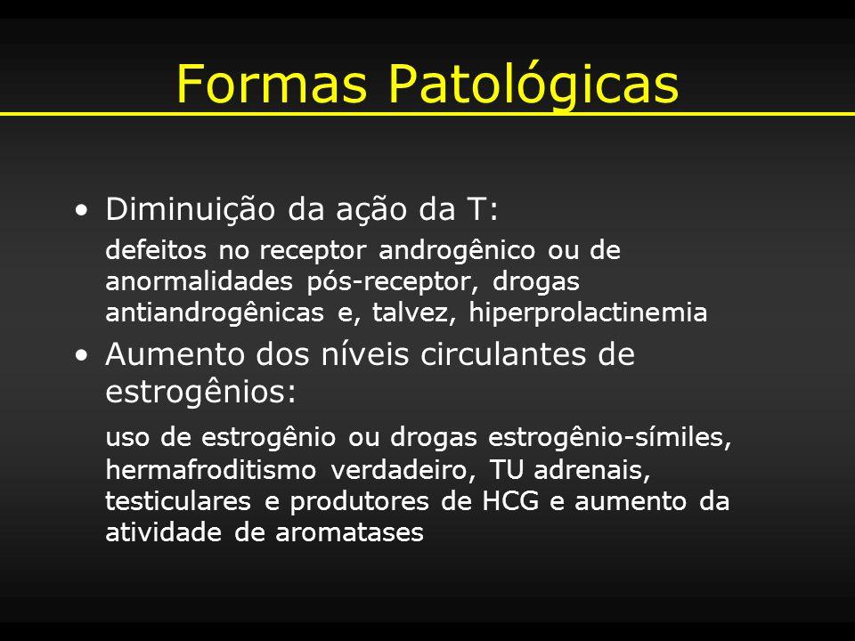 Formas Patológicas Diminuição da ação da T: