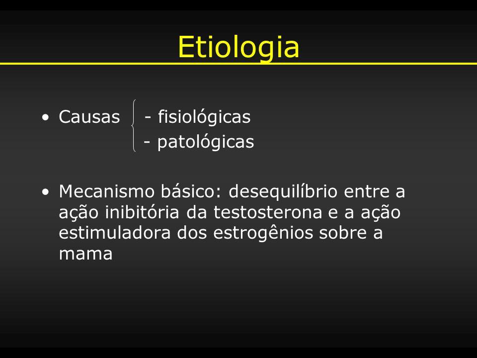 Etiologia Causas - fisiológicas - patológicas