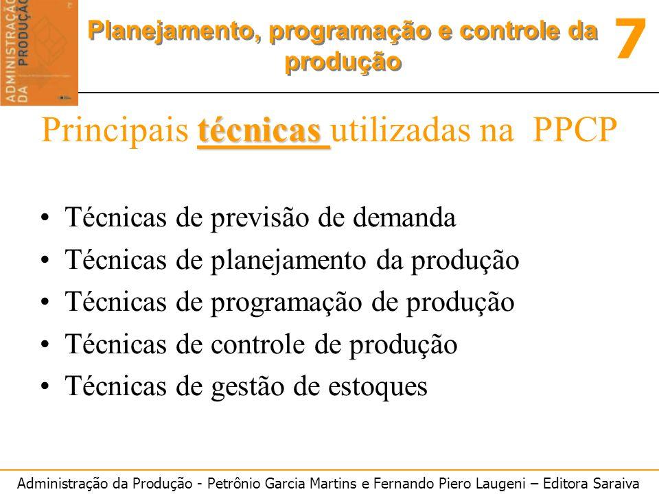 Principais técnicas utilizadas na PPCP