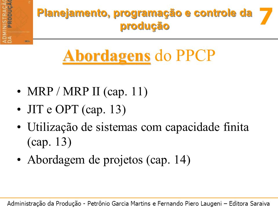 Abordagens do PPCP MRP / MRP II (cap. 11) JIT e OPT (cap. 13)
