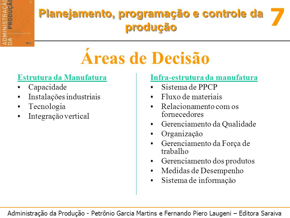 Áreas de Decisão Estrutura da Manufatura Capacidade