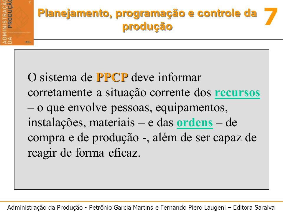 O sistema de PPCP deve informar corretamente a situação corrente dos recursos – o que envolve pessoas, equipamentos, instalações, materiais – e das ordens – de compra e de produção -, além de ser capaz de reagir de forma eficaz.