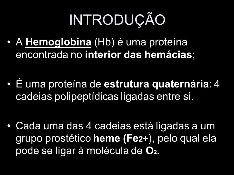 INTRODUÇÃOA Hemoglobina (Hb) é uma proteína encontrada no interior das hemácias;