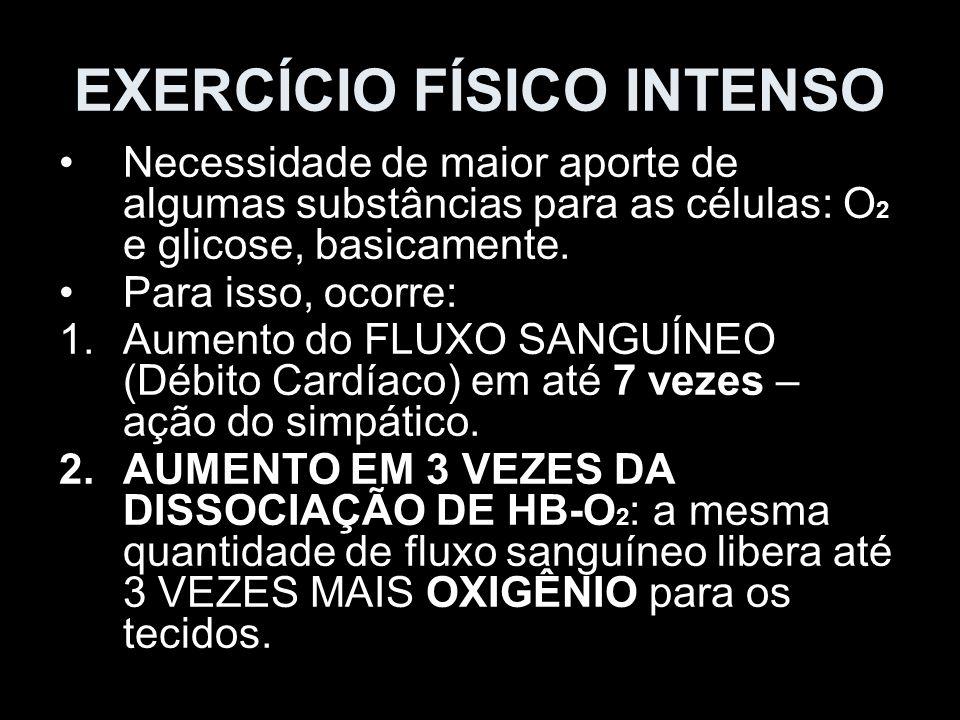 EXERCÍCIO FÍSICO INTENSO