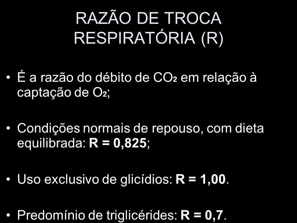 RAZÃO DE TROCA RESPIRATÓRIA (R)