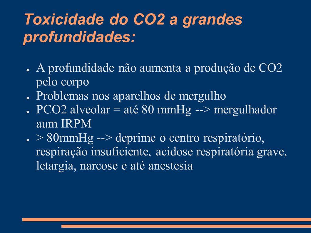 Toxicidade do CO2 a grandes profundidades: