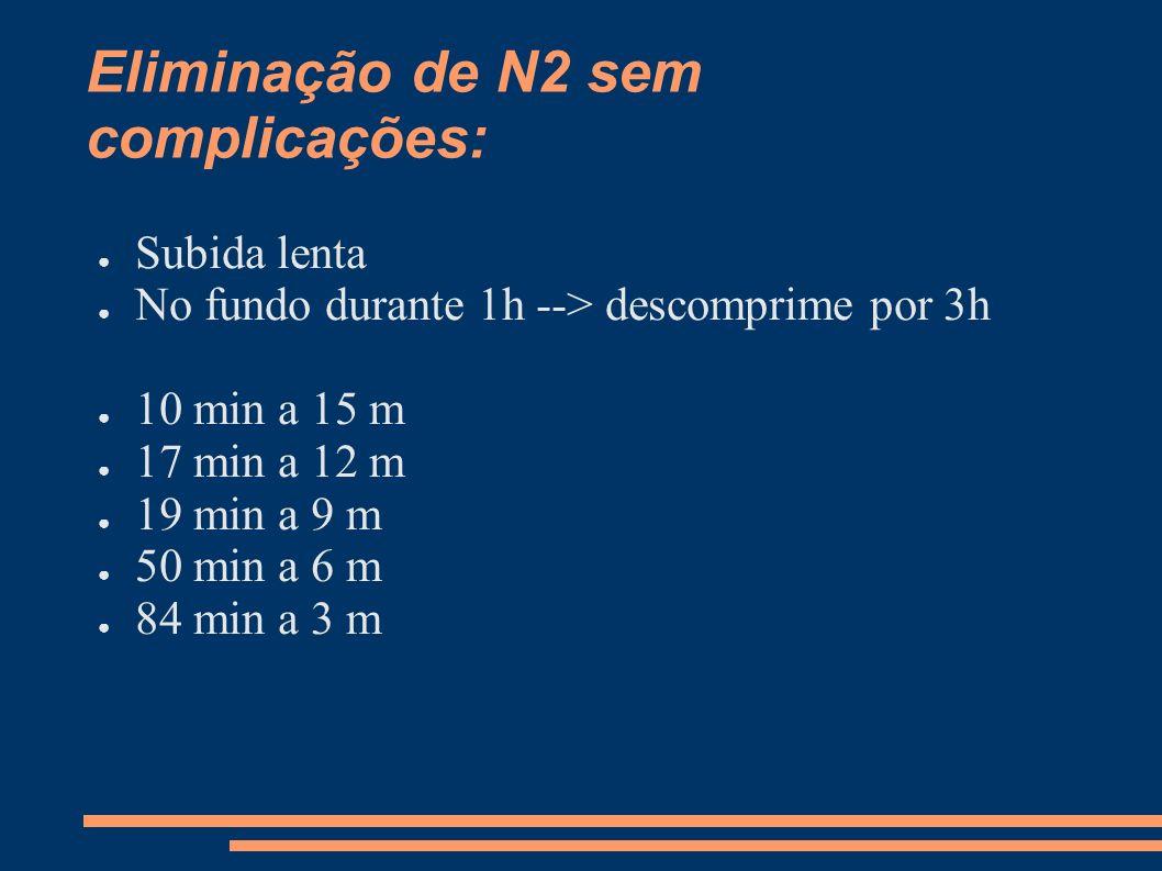 Eliminação de N2 sem complicações: