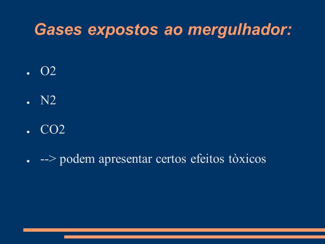 Gases expostos ao mergulhador: