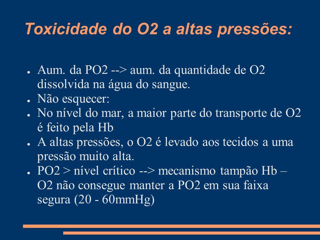 Toxicidade do O2 a altas pressões: