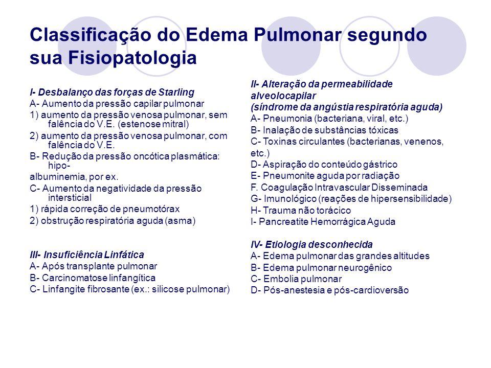 Classificação do Edema Pulmonar segundo sua Fisiopatologia