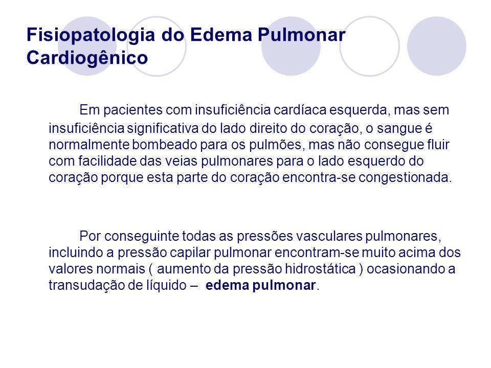 Fisiopatologia do Edema Pulmonar Cardiogênico